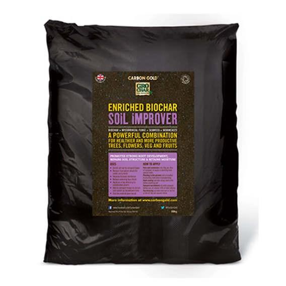 Grochar Soil Improver  20Kg